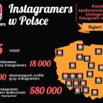 Ranking społeczności Instagramers w Polsce
