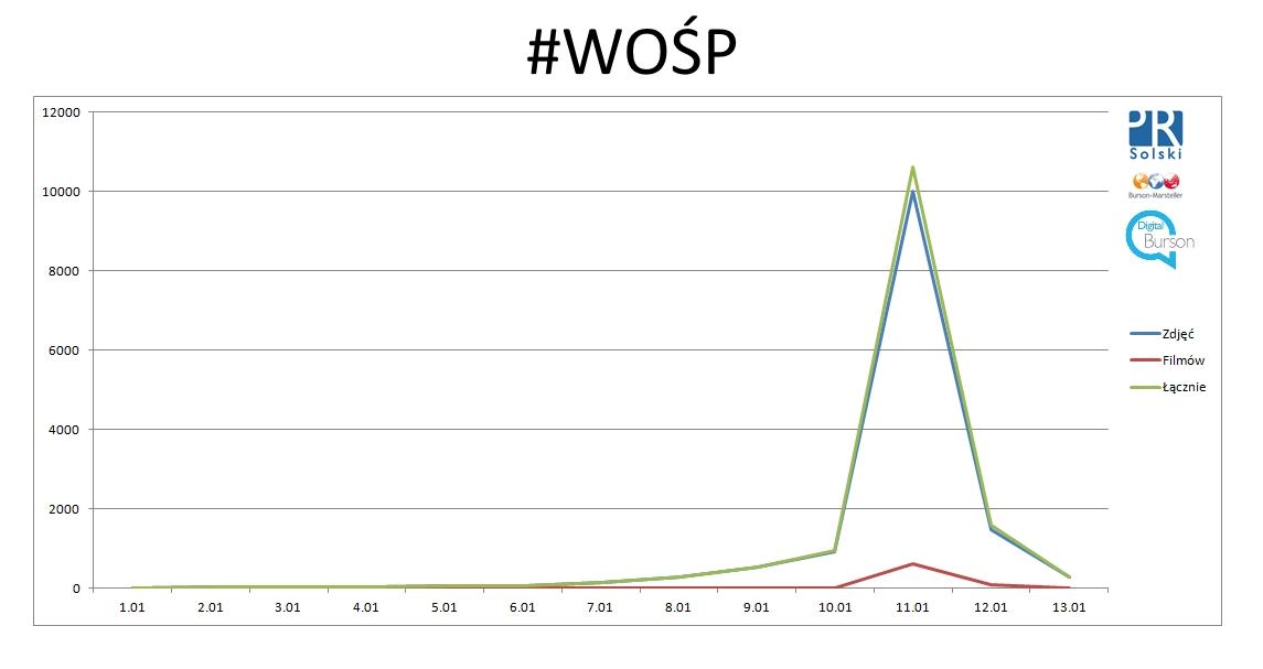 Instagram_WOSP-Hashtag_WOSP
